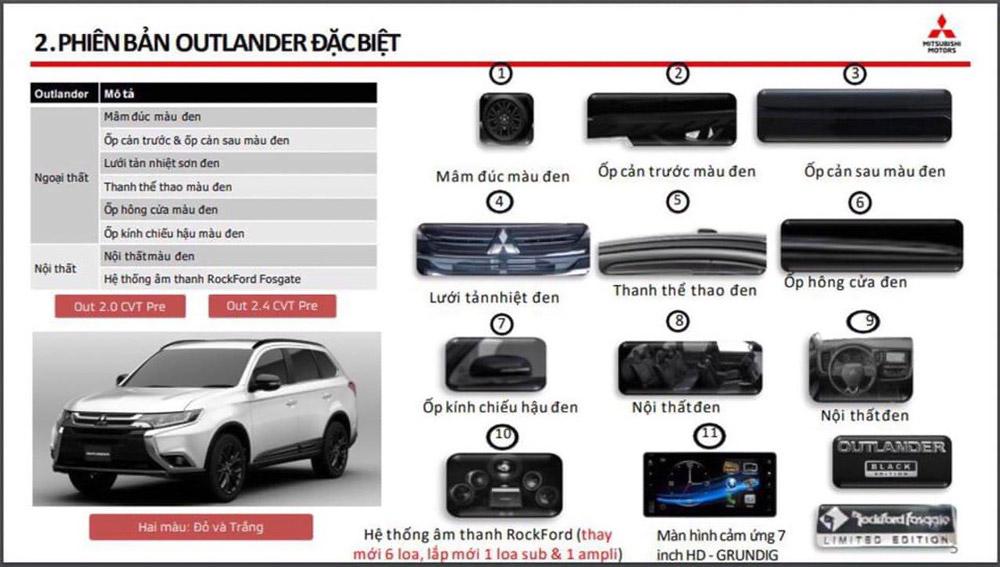 Các trang bị mới xuất hiện trên Mitsubishi Outlander Special Edition