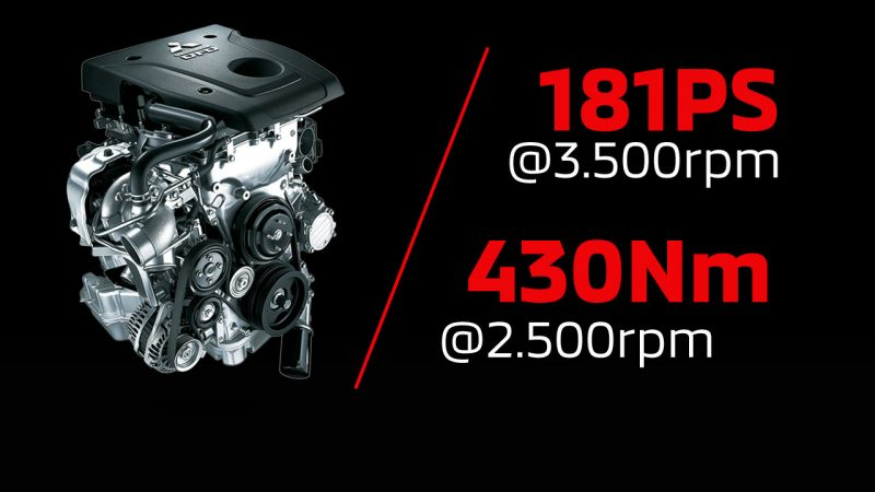 Động cơ MIVEC 3.0 V6